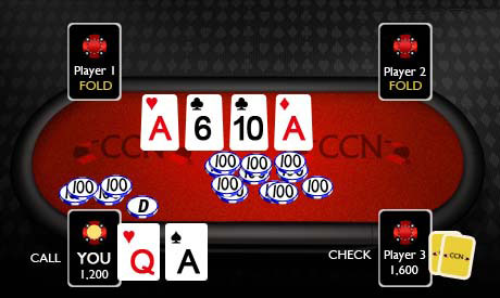 Image result for call fold check poker